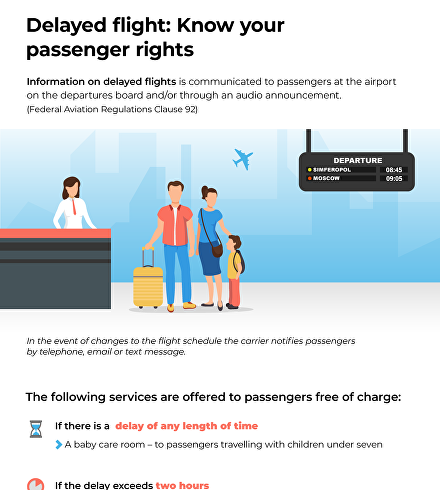 Delayed flight: Know your passenger rights